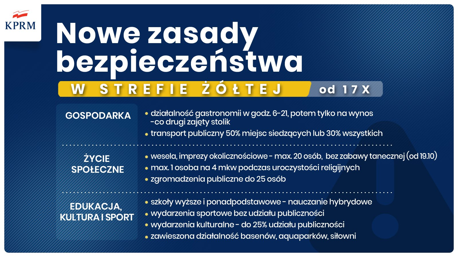 Nowe zasady bezpieczeństwa w strefie zółtejod 17.10.2020 r.