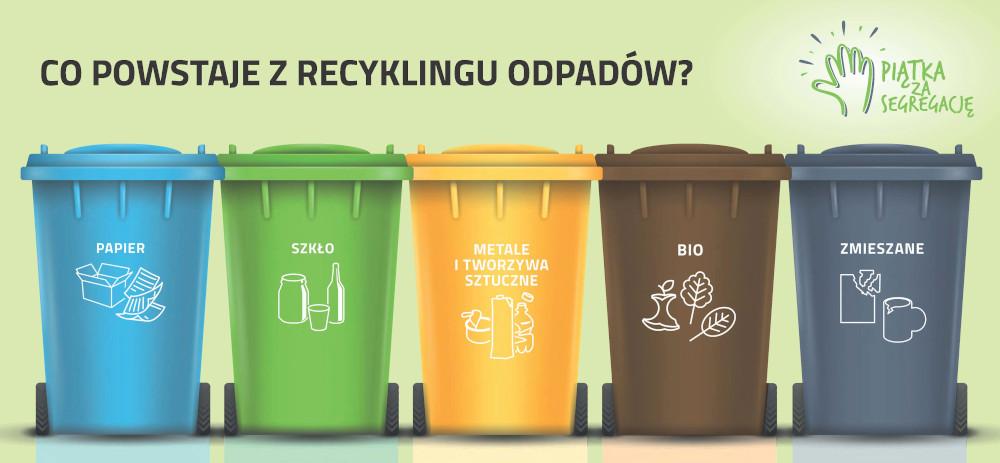 Grafika: Co powstaje z recyklingu odpadów?