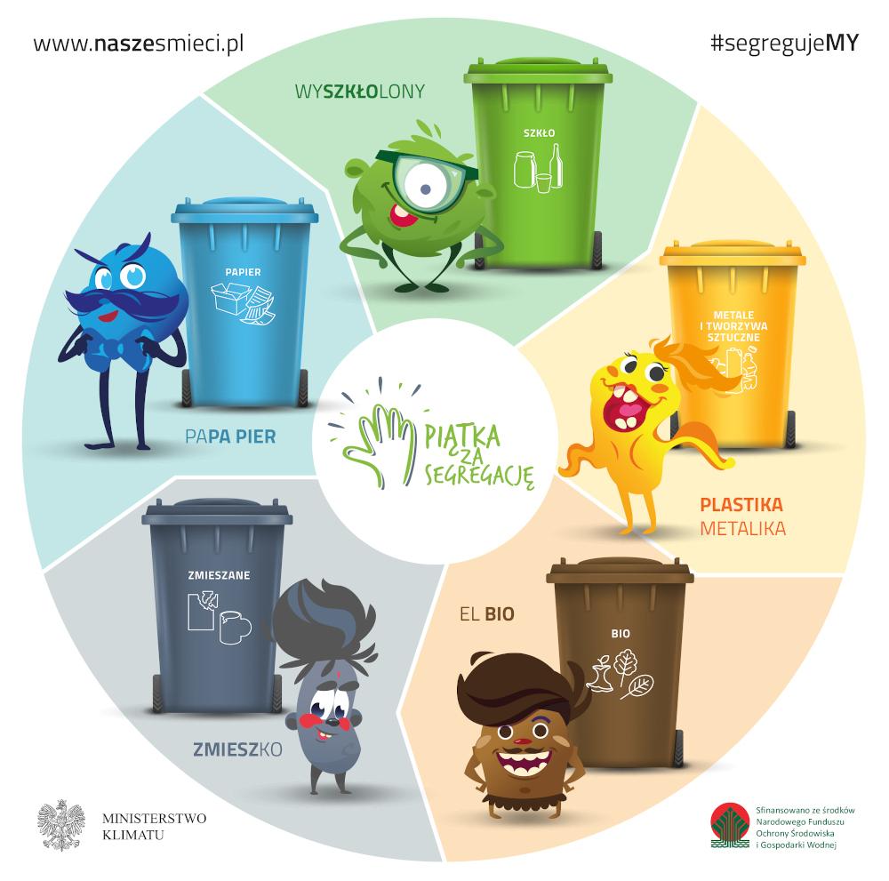Grafika: #segergujeMY śmieci: piątka za segregację